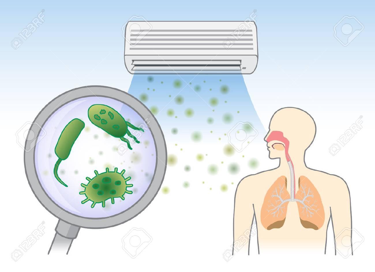 エアコン送風によって飛散するウイルス